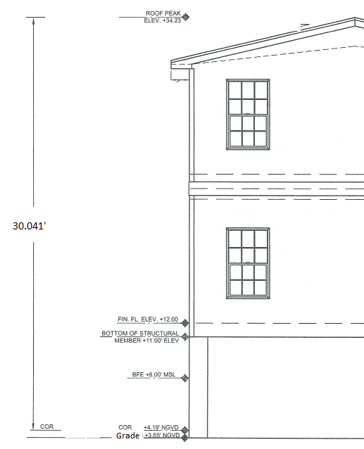 Sea Level of a House Drawing with Height Total Height and Physical Size Measurements